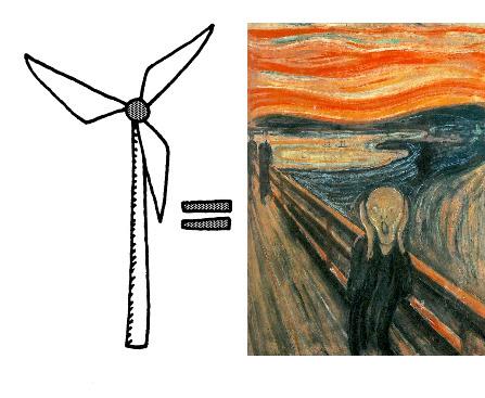 """The Scream,"" Edward Munch"