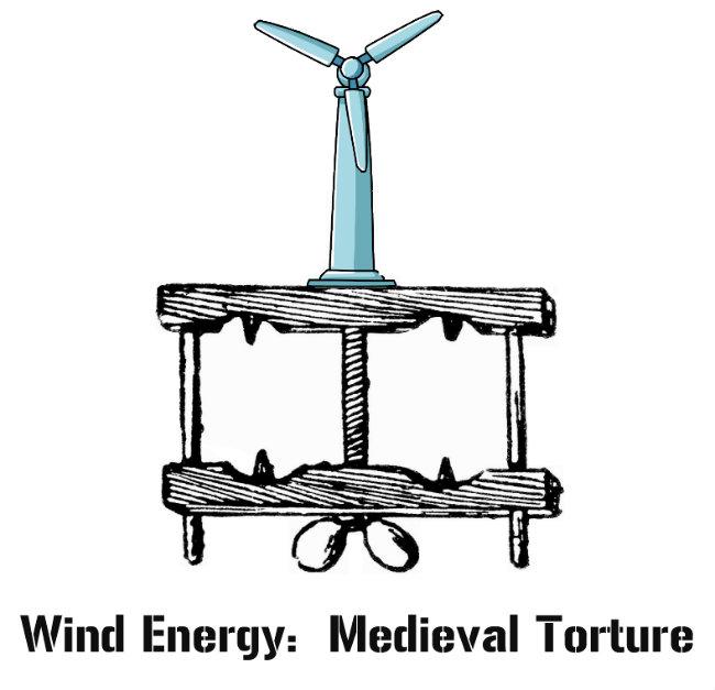Wind energy medieval torture